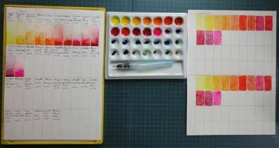 Test der Farben in konzentrierter Form und mit einem Wasserpinsel